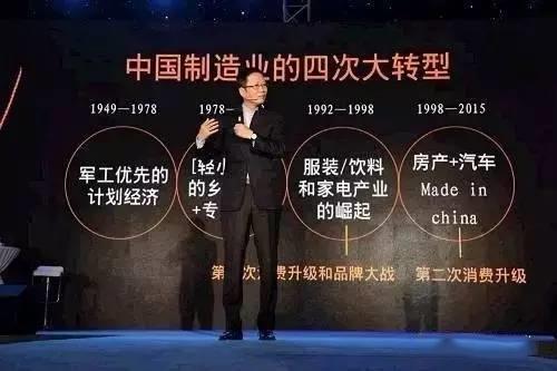 中国制造业的四次转型